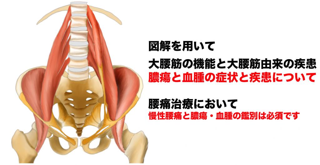 大腰筋膿瘍と血腫